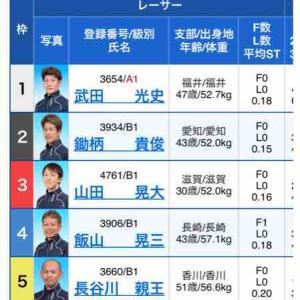2020/12/25芦屋競艇5日目予想