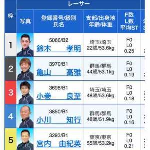 2020/12/26戸田競艇初日予想