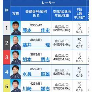 2020/12/28徳山競艇2日目予想