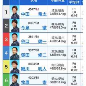 2021/07/11 三国競艇初日予想1~6R
