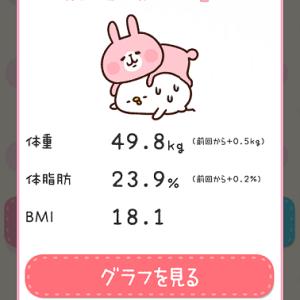 ダイエット726日目 体重記録のみ