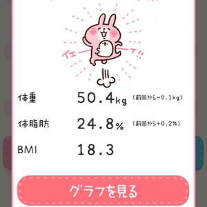 ダイエット731日目 体重記録のみ