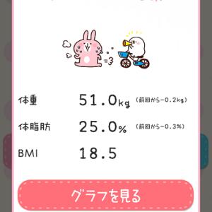 ダイエット738日目 記録のみ