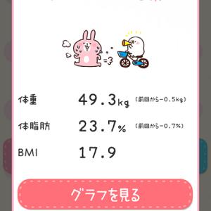 ダイエット745日目 それいけ~48キロ台目前!