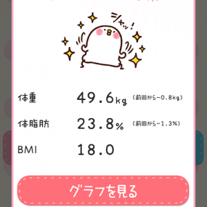 ダイエット767日目 断食失敗!無理~