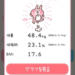 ダイエット773日目 また断食