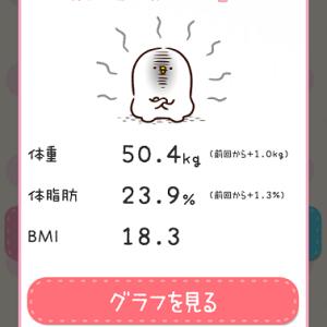 ダイエット791日目 一気にリバウンド、負けない!(T_T)
