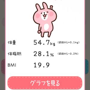ダイエット1066日目 記録のみ
