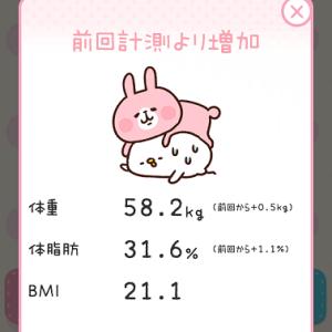 ダイエット1361日目 体重記録のみ