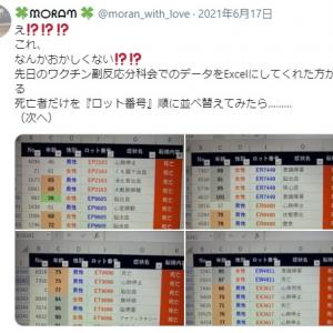 ・「日本から流出した」ファイザー社の動物試験極秘文書・死亡者のロット番号・松葉健康法