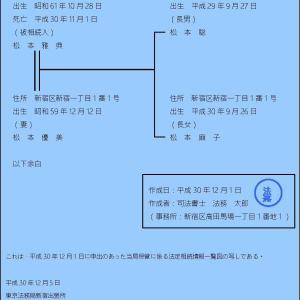 法定相続情報証明制度の改正のまとめ【2021年3月29日追記】