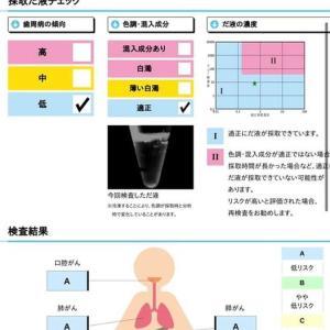 唾液でできる癌の検査 僕の結果報告!!