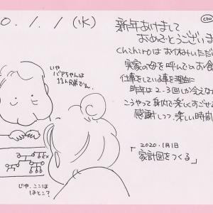 いちごえにっき☆1月号第1回