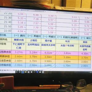 台風19号の大雨で利根川が増水、はんらん危険水位を超え「避難勧告」が発令されましたが…