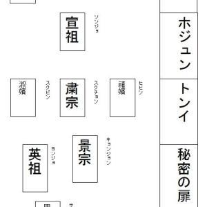 朝鮮王朝の簡易系譜 第一稿
