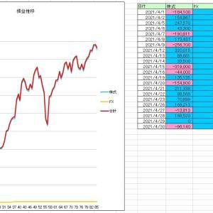2021/4月度収支 +646,000円