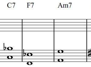 ■ジャズピアノ、左手の具体的な弾き方。