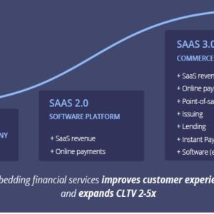 #SaaS 3.0 を行くToastの上場、#シリコンバレー の老舗 #VC Bessemer の見立て 学びが多いので #memo !