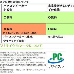 パソコンを廃棄(リサイクル)、エディオン豊田四郷店でパソコンを無償回収してもらう~エディオンはPCリサイクルマーク無くてもパソコンを無償回収してくれるみたい