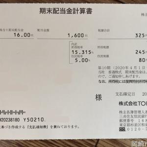 TOKAIホールディングスの配当金と株主優待~月額178円(税込)の格安SIM!優待適用で衝撃価格に!!