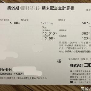 コロワイドの配当金と株主優待~継続保有で年間40,000円分!!最強の株主ご優待カードが届く