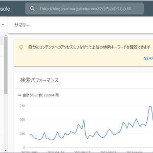 Google Search Console(サーチコンソール)、使ってますか?~ブログの収益化に欠かせない神ツール