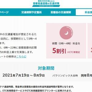 東京2020オリンピック大会による首都高ロードプライシング~1000円割増渋滞にまんまとはまってしまった