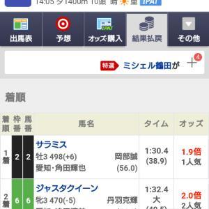 ◎愛馬サラミス、名古屋で大差の初勝利!