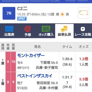 ◎愛馬モントカイザー、園田で初勝利!
