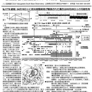 ◎串田情報更新! ☆関東圏で地震研究者予想と重なる