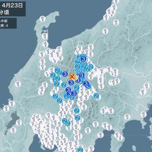◎東西のG2で愛馬が主役! ☆長野県で地震頻発