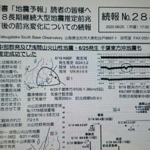 ◎串田情報更新!☆令和関東大震災と重なって来た