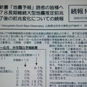 ◎串田情報更新!地震予知90%的中? ★令和関東大地震は年内に