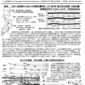 ◎八ヶ岳・串田氏、2/13福島沖に続き3/20宮城沖 震度5弱予知に成功していた!