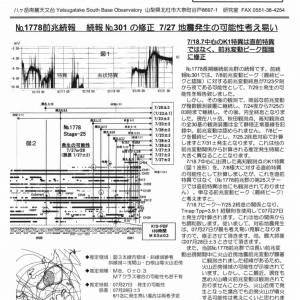 ◎M8大地震は明日7/27発生か!?★最新情報に更新。台風がトリガーとなるか