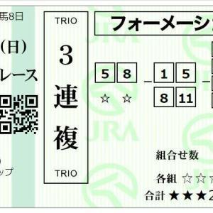 2019 ジャパンカップ(G1)の予想 ◎05スワーヴリチャード