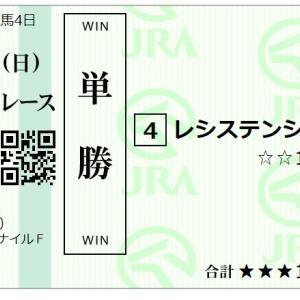 2019 阪神ジュベナイルF(G1)の予想 ◎04レシステンシア