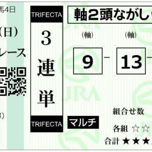 2020 東京新聞杯(G3)の予想 ◎09レッドヴェイロン