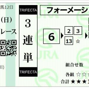 2020 小倉大賞典(G3)の予想 ◎06ヴェロックス