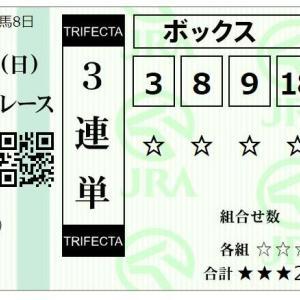 2020 高松宮記念(G1)の予想 ◎08グランアレグリア