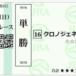 2020 宝塚記念(G1)の予想 ◎16クロノジェネシス