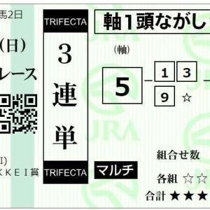 2020 ラジオNIKKEI賞(G3)の予想 ◎05サクラトゥジュール