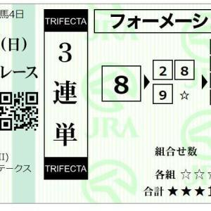 2020 北海道新聞杯クイーンステークス(G3)の予想 ◎08フェアリーポルカ