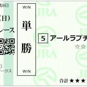 2020 小倉2歳ステークス(G3)の予想 ◎09モントライゼ