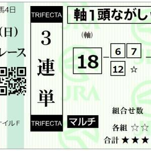 2020 阪神ジュベナイルフィリーズ(G1)の予想 ◎18メイケイエール
