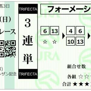 2021 日刊スポーツ賞シンザン記念(G3)の予想 ◎13ロードマックス