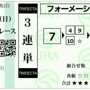 2021 京都記念(G2)の予想 ◎07ワグネリアン