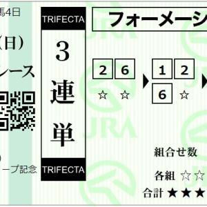 2021 報知杯弥生賞ディープインパクト記念(G2)の予想 ◎06ワンデイモア