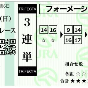 2021 高松宮記念(G1)の予想 ◎16レシステンシア