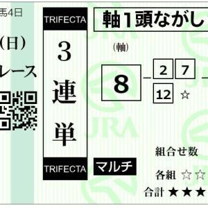 2021 大阪杯(G1)の予想 ◎02サリオス